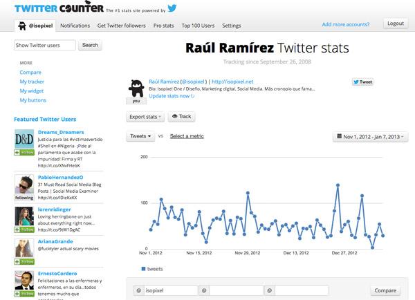 twittercounter-dashboard